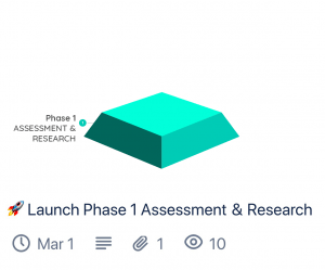 Phase 1 SEO Assessment & Research (Trello Card Preview)