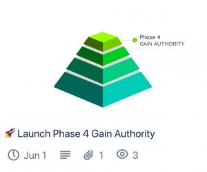 Phase 4 SEO Gain Authority (Trello Card Preview)