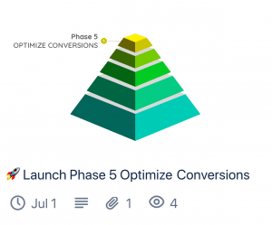 Phase 5 SEO Optimize Conversions (Trello Card Preview)