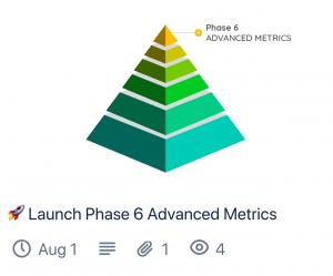 Phase 6 SEO Advanced Metrics (Trello Card Preview)